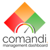 Comandi Business Solutions BV